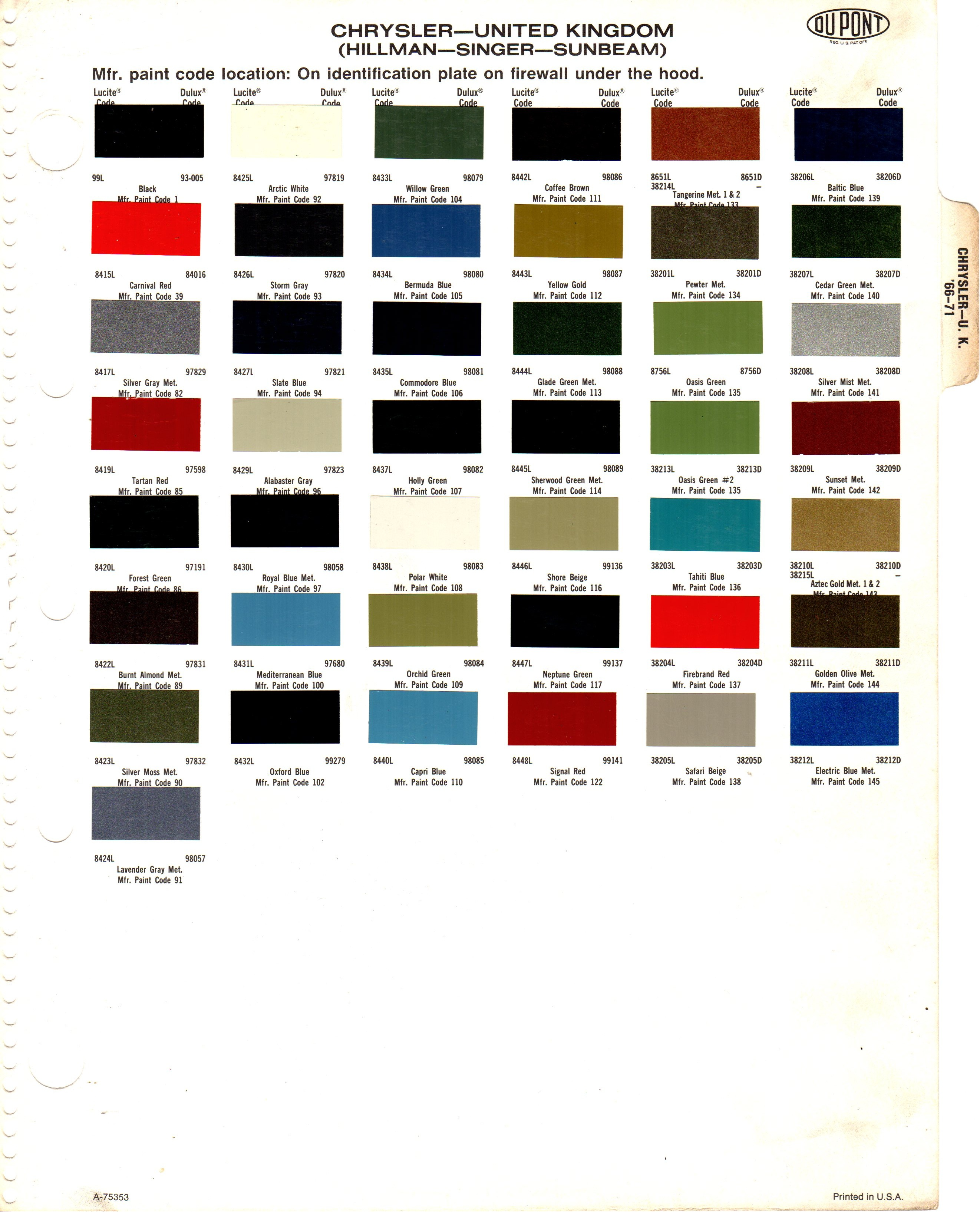 Car Paint Color Code Chart
